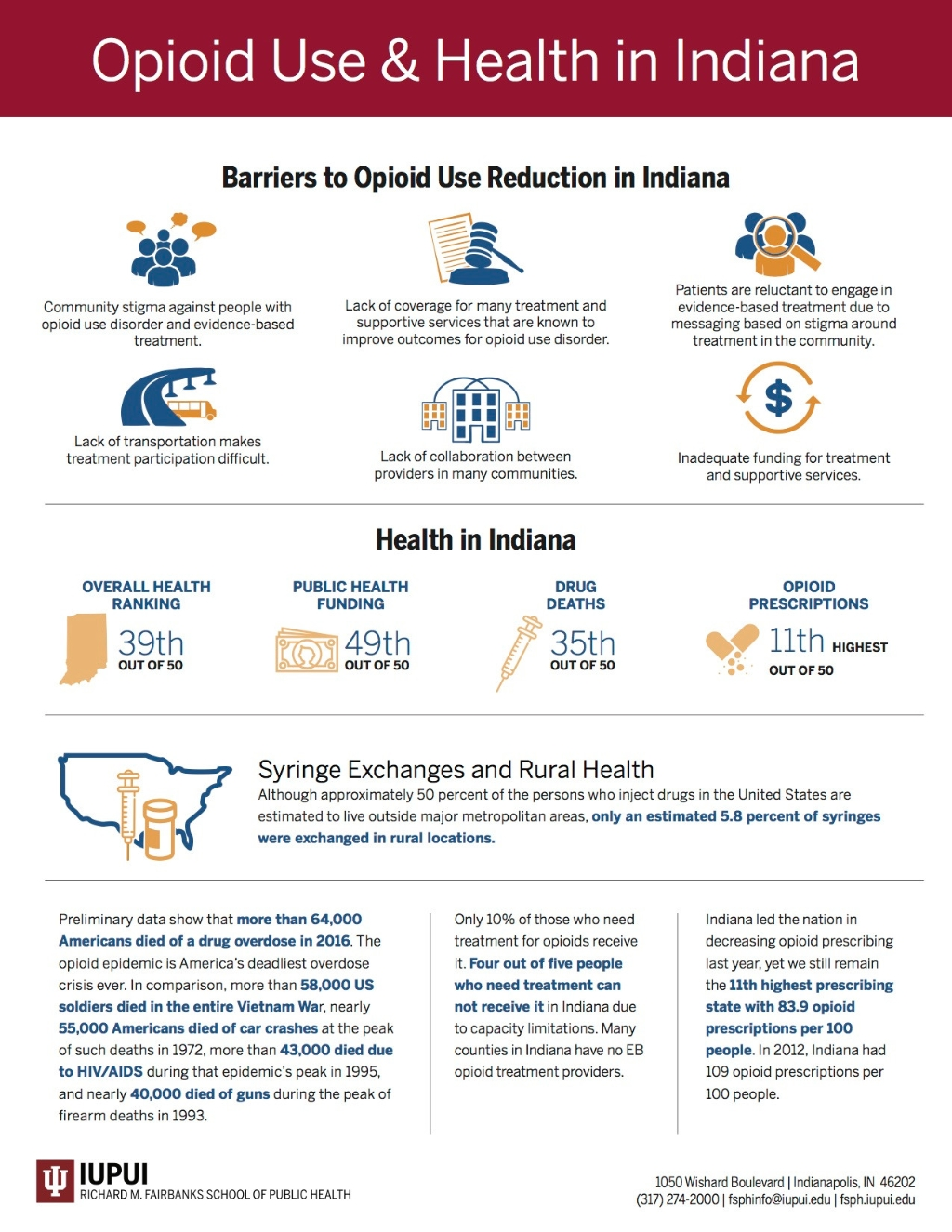 opioids fact sheet